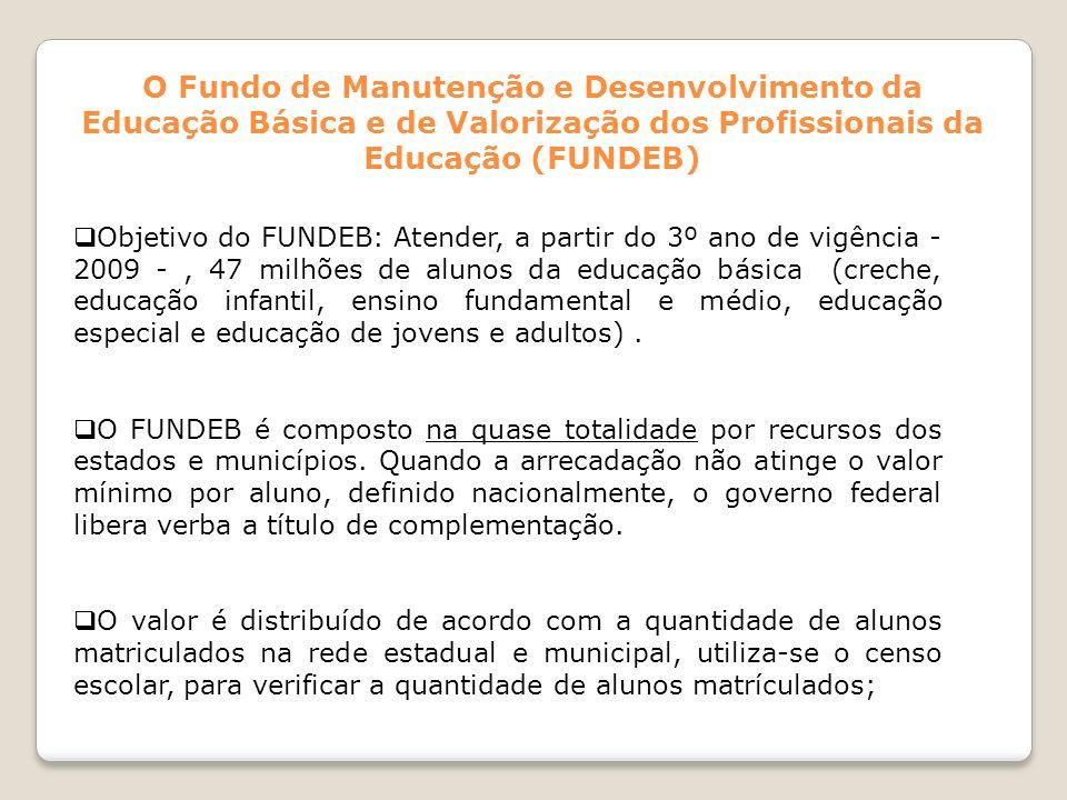 O Fundo de Manutenção e Desenvolvimento da Educação Básica e de Valorização dos Profissionais da Educação (FUNDEB) Objetivo do FUNDEB: Atender, a part