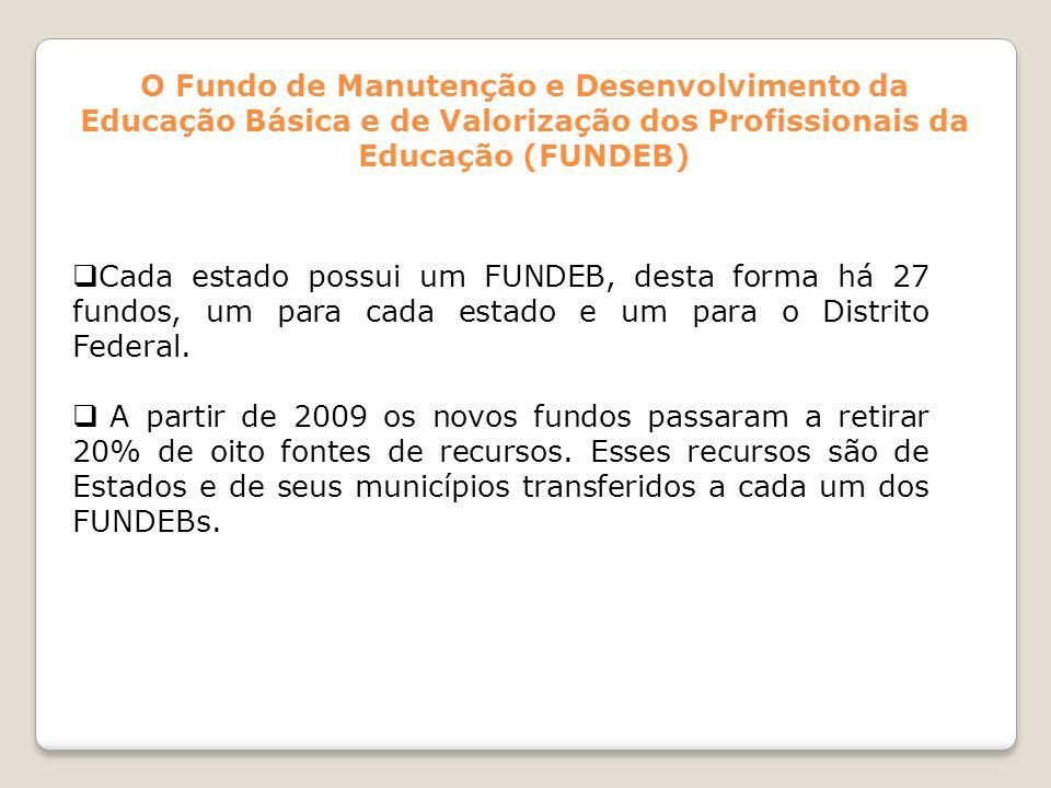 O Fundo de Manutenção e Desenvolvimento da Educação Básica e de Valorização dos Profissionais da Educação (FUNDEB) Cada estado possui um FUNDEB, desta