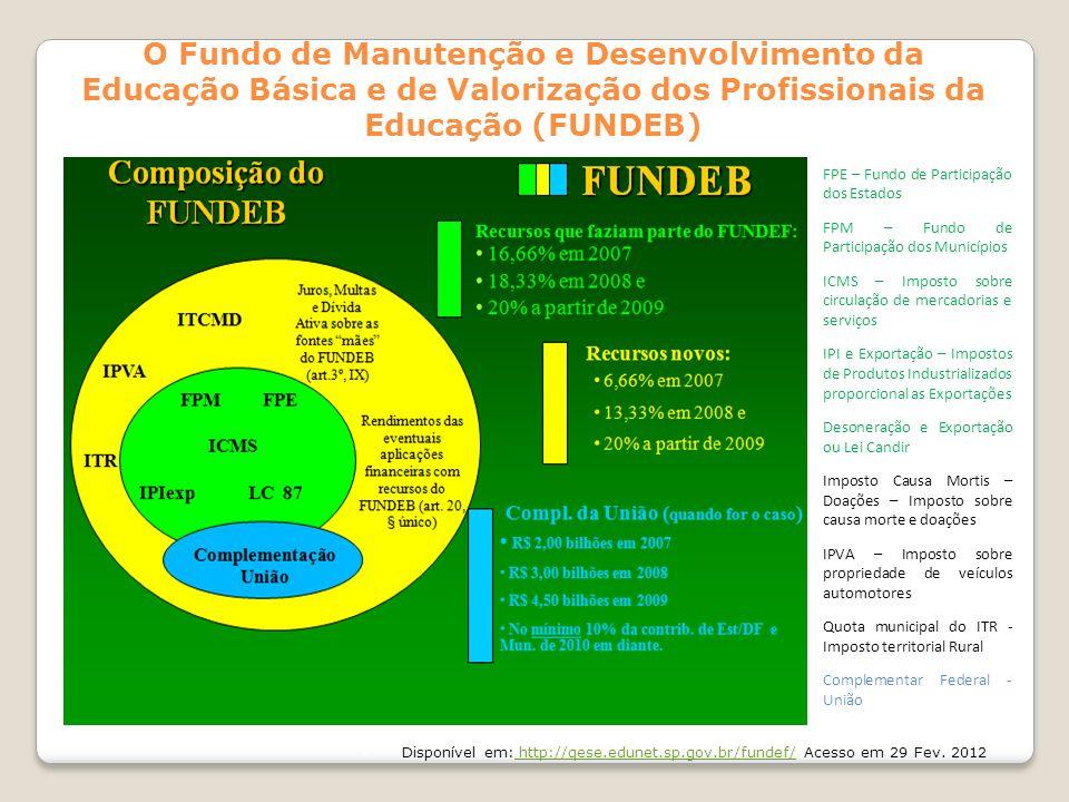 O Fundo de Manutenção e Desenvolvimento da Educação Básica e de Valorização dos Profissionais da Educação (FUNDEB) Disponível em: http://qese.edunet.s