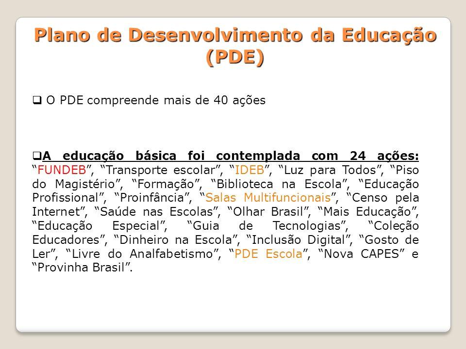 Plano de Desenvolvimento da Educação (PDE) O PDE compreende mais de 40 ações A educação básica foi contemplada com 24 ações:FUNDEB, Transporte escolar