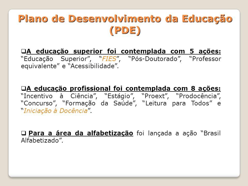 A educação superior foi contemplada com 5 ações: Educação Superior, FIES, Pós-Doutorado, Professor equivalente e Acessibilidade. A educação profission