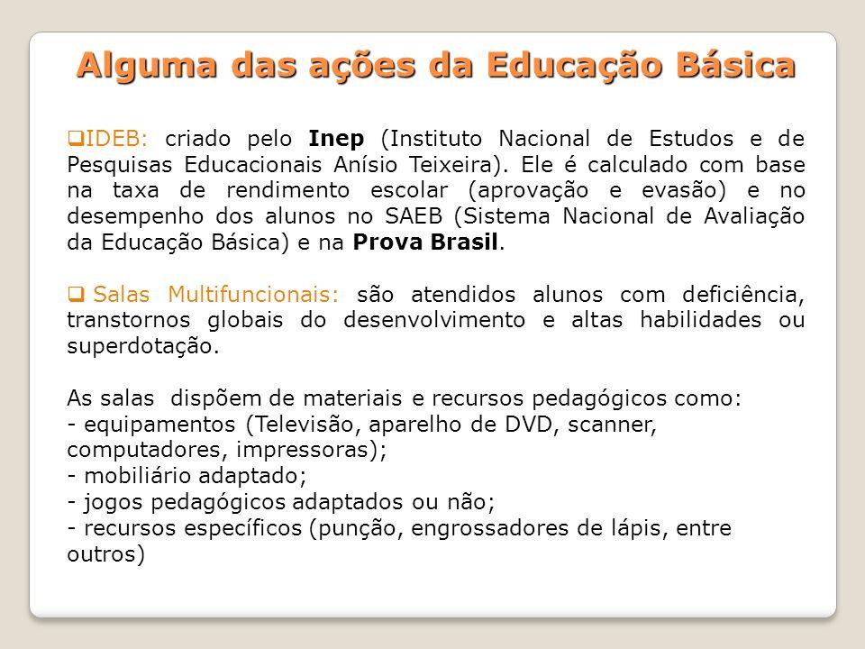 Alguma das ações da Educação Básica IDEB: criado pelo Inep (Instituto Nacional de Estudos e de Pesquisas Educacionais Anísio Teixeira). Ele é calculad