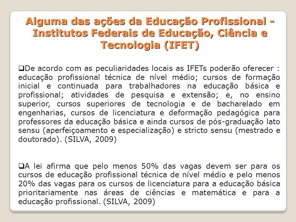 Alguma das ações da Educação Profissional - Institutos Federais de Educação, Ciência e Tecnologia (IFET) De acordo com as peculiaridades locais as IFE