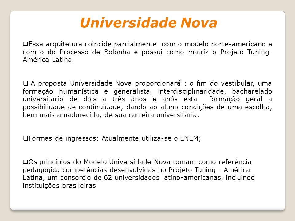 Universidade Nova Essa arquitetura coincide parcialmente com o modelo norte-americano e com o do Processo de Bolonha e possui como matriz o Projeto Tu