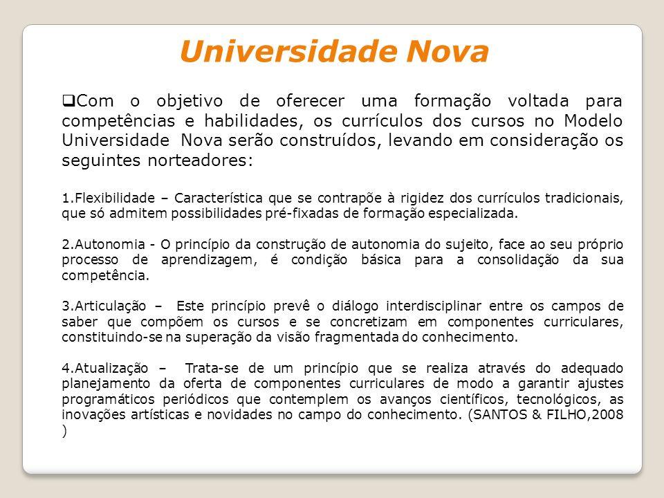 Universidade Nova Com o objetivo de oferecer uma formação voltada para competências e habilidades, os currículos dos cursos no Modelo Universidade Nov