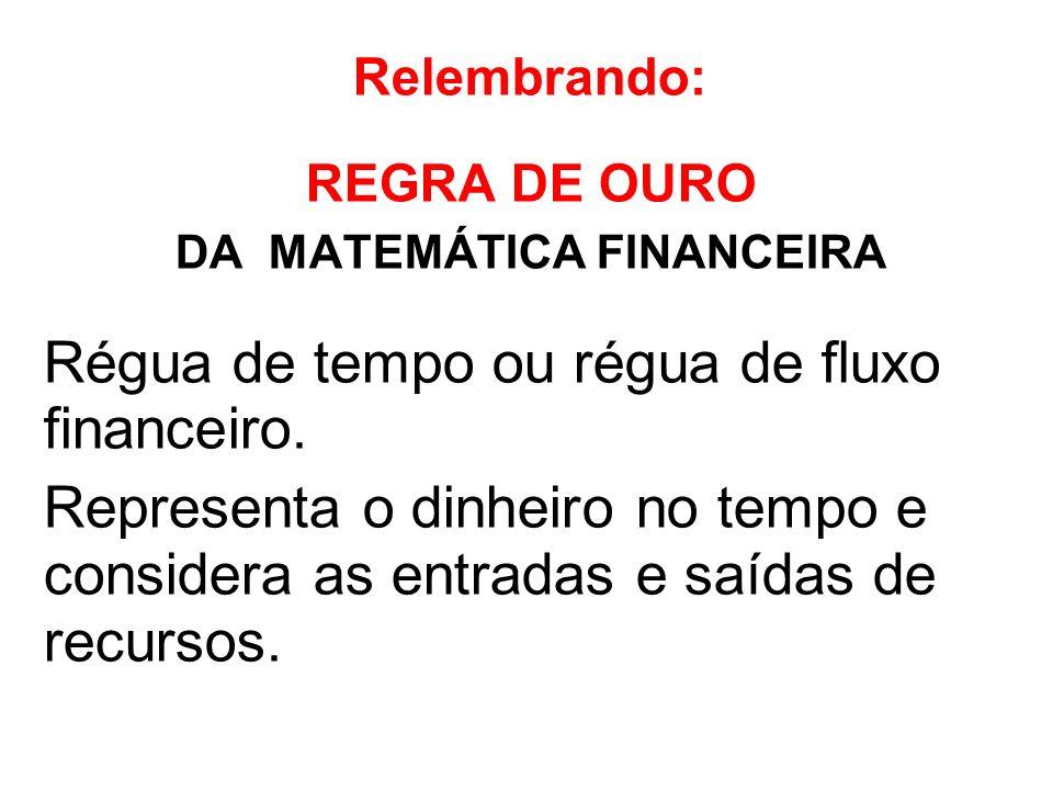 TAXA DE JUROS EQUIVALENTES Os juros equivalentes são taxas iguais, porém expressas para períodos de tempo diferentes.