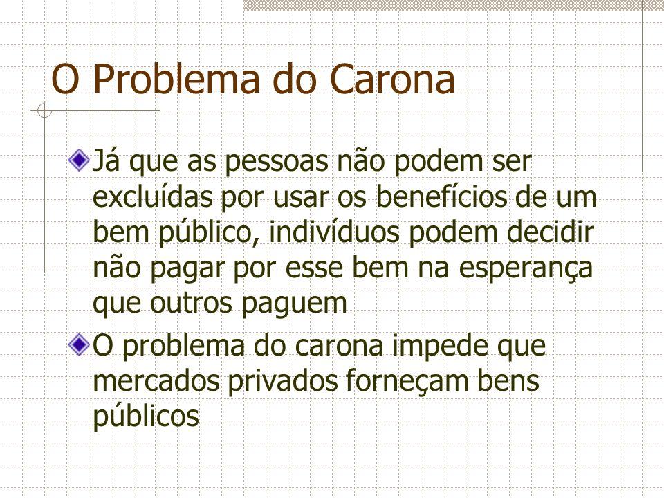 O Problema do Carona Já que as pessoas não podem ser excluídas por usar os benefícios de um bem público, indivíduos podem decidir não pagar por esse b