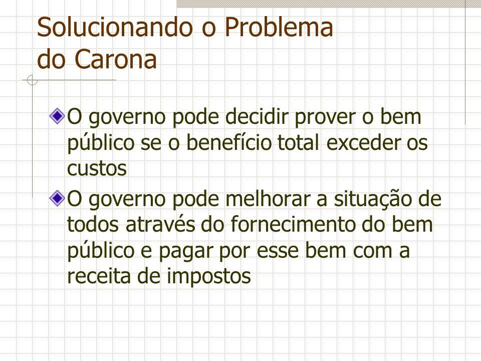 Solucionando o Problema do Carona O governo pode decidir prover o bem público se o benefício total exceder os custos O governo pode melhorar a situaçã