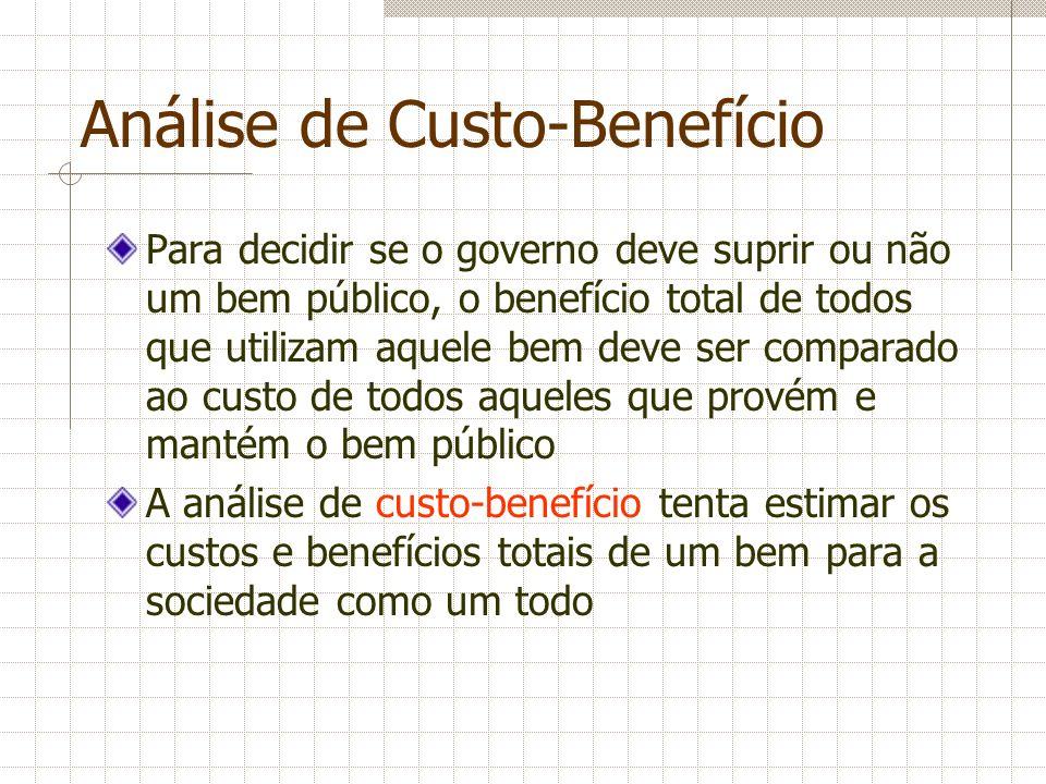 Análise de Custo-Benefício Para decidir se o governo deve suprir ou não um bem público, o benefício total de todos que utilizam aquele bem deve ser co