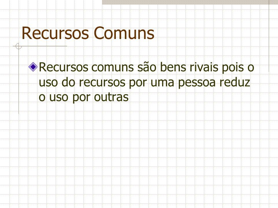 Recursos Comuns Recursos comuns são bens rivais pois o uso do recursos por uma pessoa reduz o uso por outras