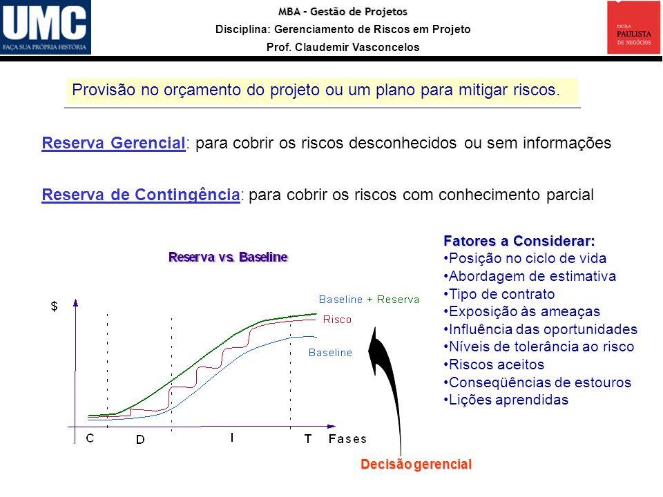 MBA – Gestão de Projetos Disciplina: Gerenciamento de Riscos em Projeto Prof. Claudemir Vasconcelos Registro Entradas Fonte: Guia PMBOK, PMI, quarta e