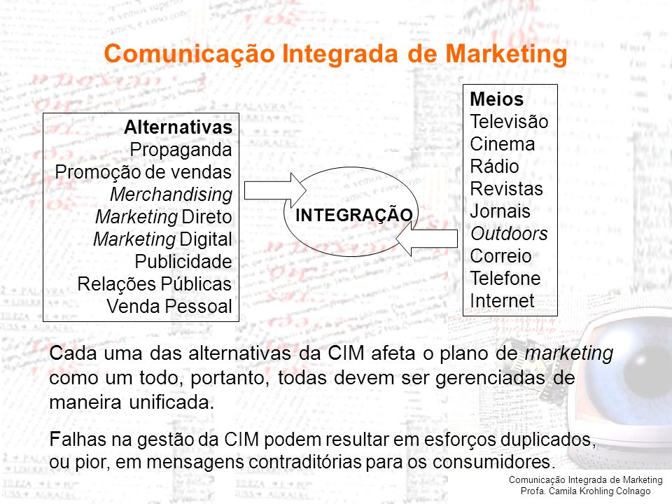 Comunicação Integrada de Marketing Profa. Camila Krohling Colnago Comunicação Integrada de Marketing Alternativas Propaganda Promoção de vendas Mercha