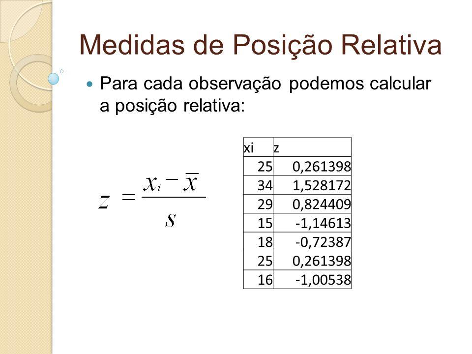 Medidas de Posição Relativa Para cada observação podemos calcular a posição relativa: xiz 250,261398 341,528172 290,824409 15-1,14613 18-0,72387 250,2