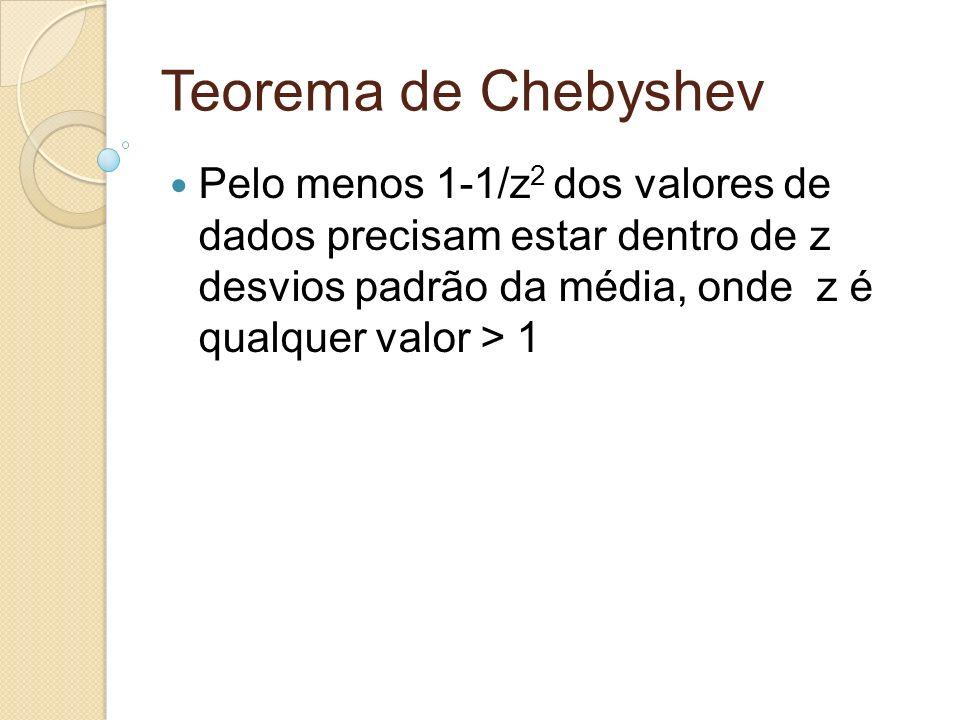 Teorema de Chebyshev Pelo menos 1-1/z 2 dos valores de dados precisam estar dentro de z desvios padrão da média, onde z é qualquer valor > 1