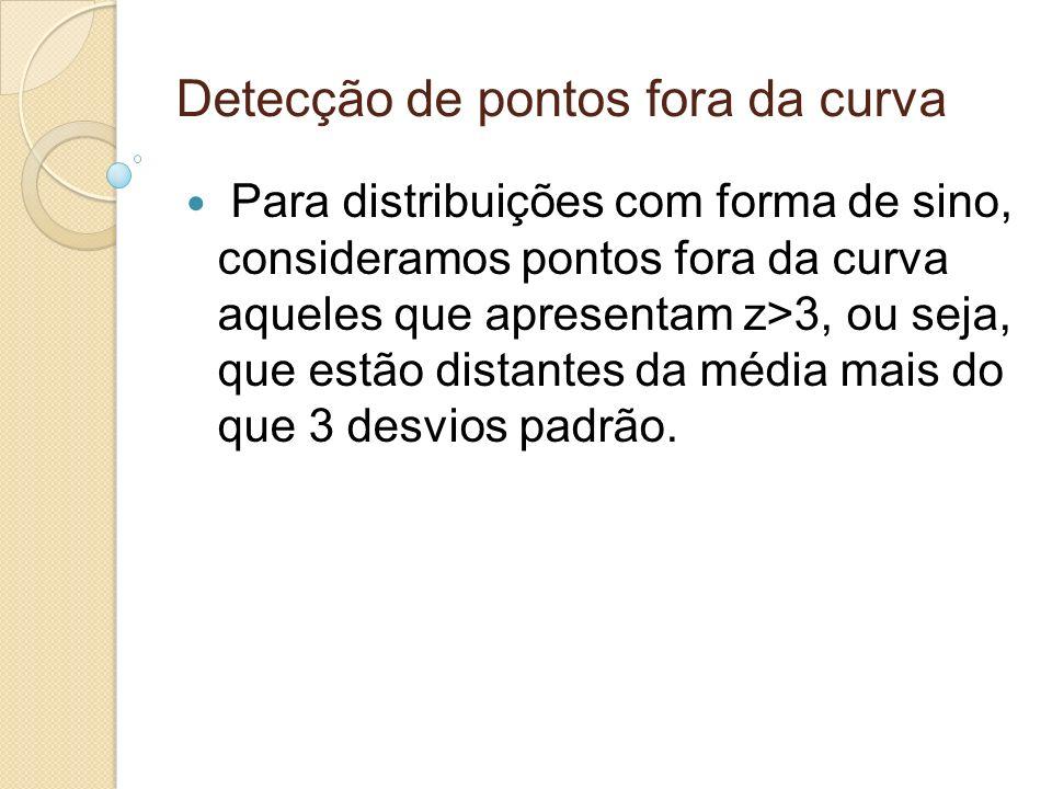 Detecção de pontos fora da curva Para distribuições com forma de sino, consideramos pontos fora da curva aqueles que apresentam z>3, ou seja, que estã
