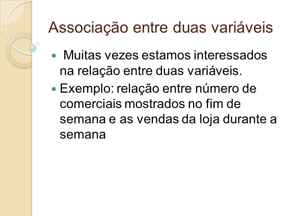 Associação entre duas variáveis Muitas vezes estamos interessados na relação entre duas variáveis. Exemplo: relação entre número de comerciais mostrad