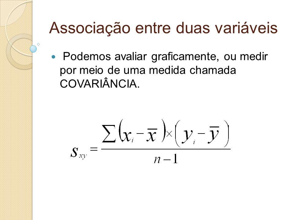 Associação entre duas variáveis Podemos avaliar graficamente, ou medir por meio de uma medida chamada COVARIÂNCIA.