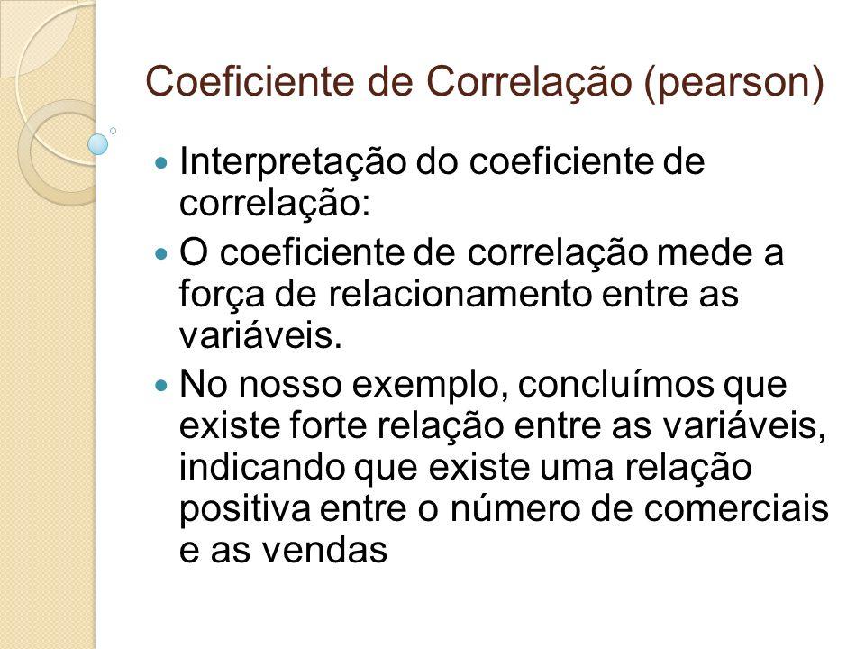Interpretação do coeficiente de correlação: O coeficiente de correlação mede a força de relacionamento entre as variáveis. No nosso exemplo, concluímo