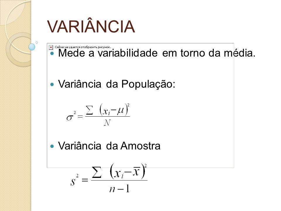 Coeficiente de Correlação (pearson) O coeficiente de correlação varia entre -1 e 1