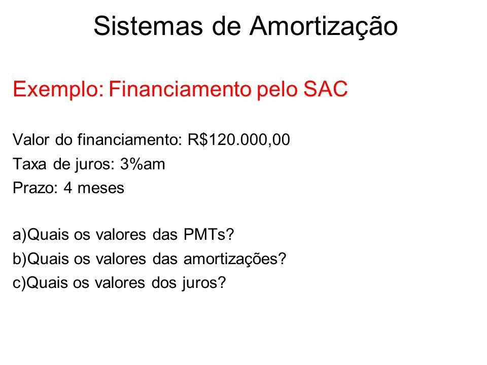 Sistemas de Amortização Exemplo: Financiamento pelo SAC Valor do financiamento: R$120.000,00 Taxa de juros: 3%am Prazo: 4 meses a)Quais os valores das