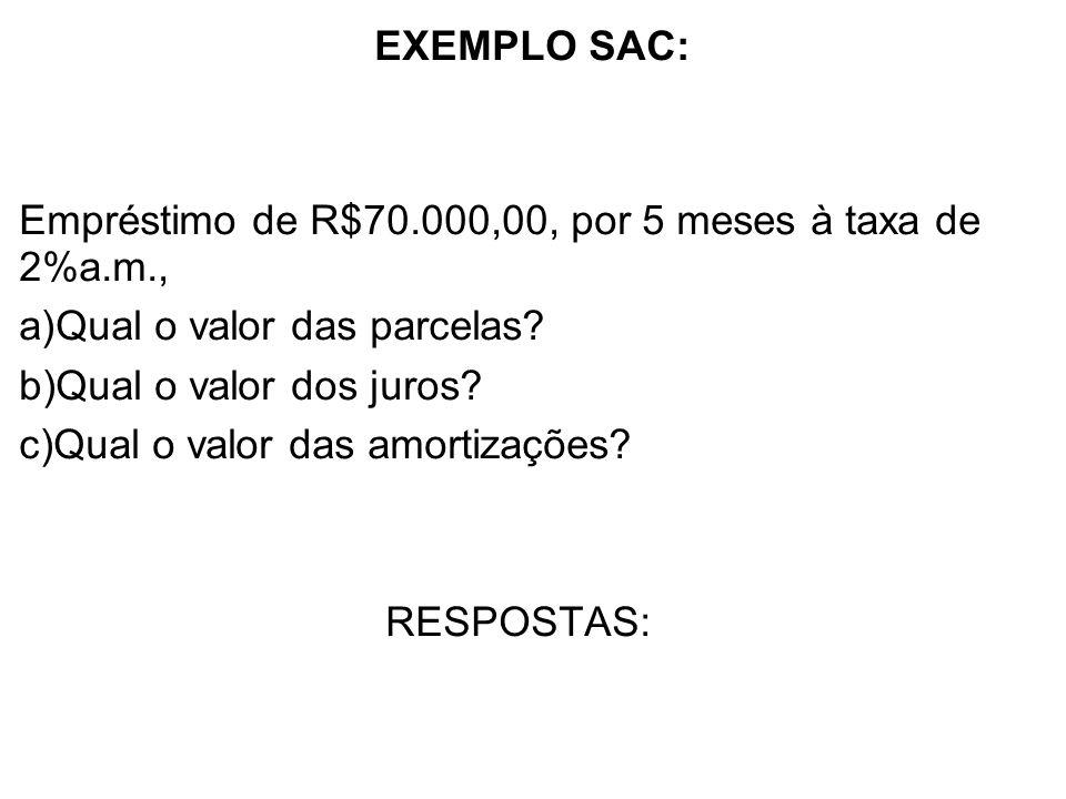 EXEMPLO SAC: Empréstimo de R$70.000,00, por 5 meses à taxa de 2%a.m., a)Qual o valor das parcelas? b)Qual o valor dos juros? c)Qual o valor das amorti