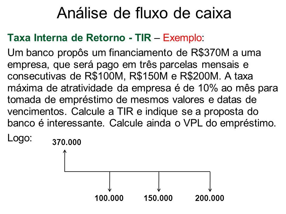 Análise de fluxo de caixa Taxa Interna de Retorno - TIR – Exemplo: Um banco propôs um financiamento de R$370M a uma empresa, que será pago em três par