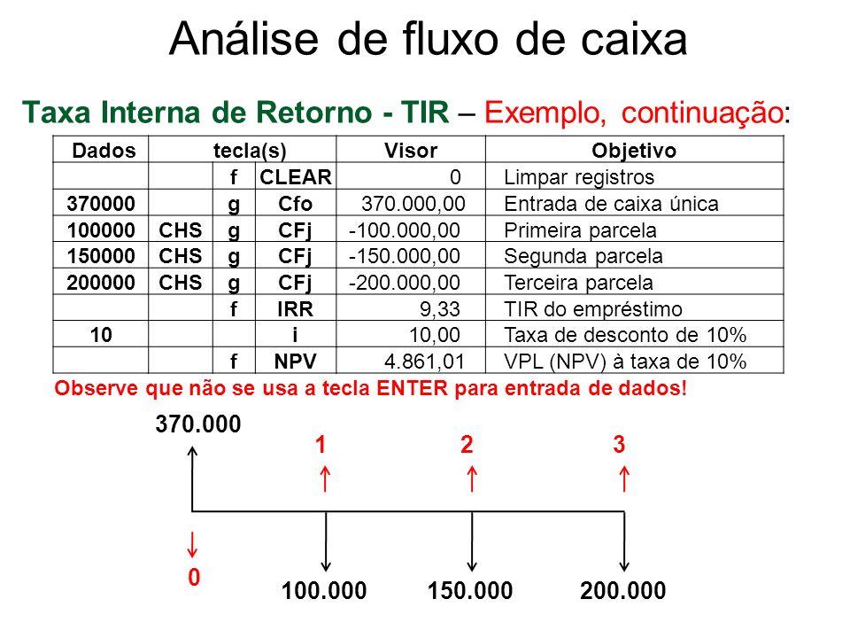 Análise de fluxo de caixa Taxa Interna de Retorno - TIR – Exemplo, continuação: 370.000 100.000150.000200.000 0 123 Dados tecla(s)VisorObjetivo fCLEAR