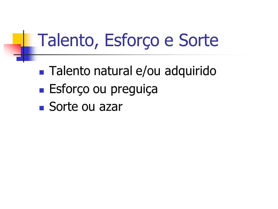 Talento, Esforço e Sorte Talento natural e/ou adquirido Esforço ou preguiça Sorte ou azar