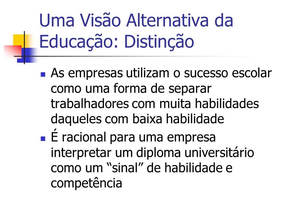 Uma Visão Alternativa da Educação: Distinção As empresas utilizam o sucesso escolar como uma forma de separar trabalhadores com muita habilidades daqu
