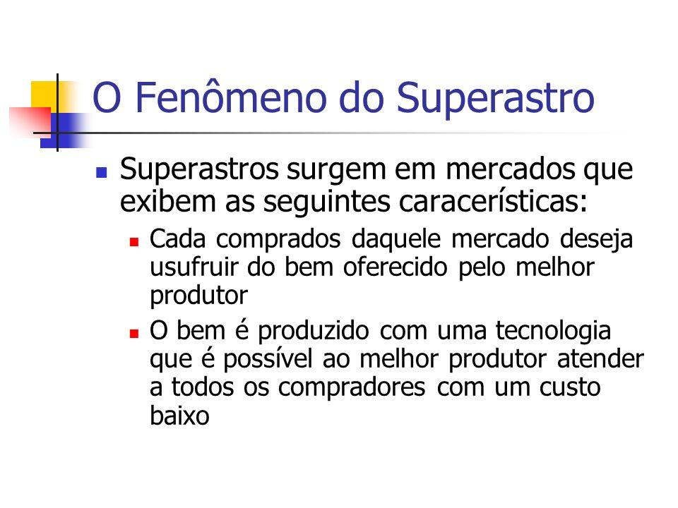 O Fenômeno do Superastro Superastros surgem em mercados que exibem as seguintes caracerísticas: Cada comprados daquele mercado deseja usufruir do bem