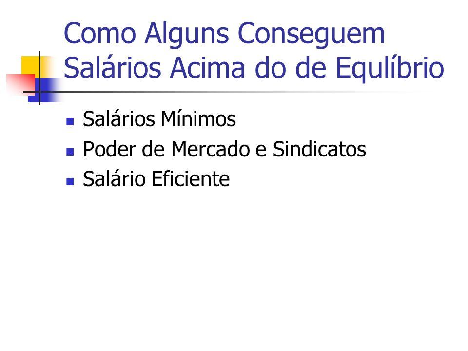 Como Alguns Conseguem Salários Acima do de Equlíbrio Salários Mínimos Poder de Mercado e Sindicatos Salário Eficiente
