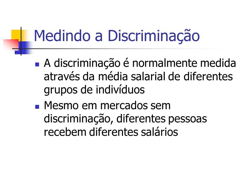 Medindo a Discriminação A discriminação é normalmente medida através da média salarial de diferentes grupos de indivíduos Mesmo em mercados sem discriminação, diferentes pessoas recebem diferentes salários