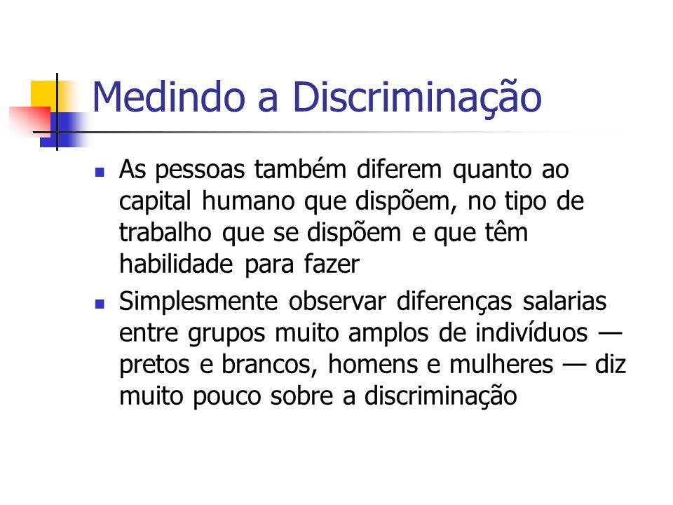 Medindo a Discriminação As pessoas também diferem quanto ao capital humano que dispõem, no tipo de trabalho que se dispõem e que têm habilidade para fazer Simplesmente observar diferenças salarias entre grupos muito amplos de indivíduos pretos e brancos, homens e mulheres diz muito pouco sobre a discriminação