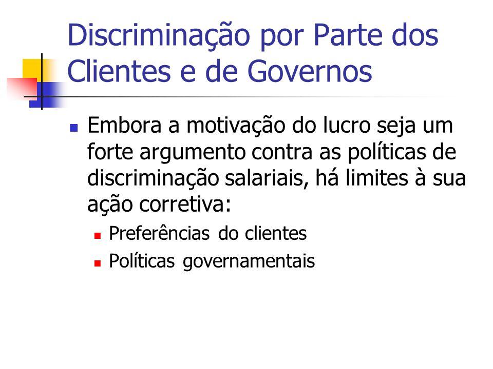 Discriminação por Parte dos Clientes e de Governos Embora a motivação do lucro seja um forte argumento contra as políticas de discriminação salariais, há limites à sua ação corretiva: Preferências do clientes Políticas governamentais