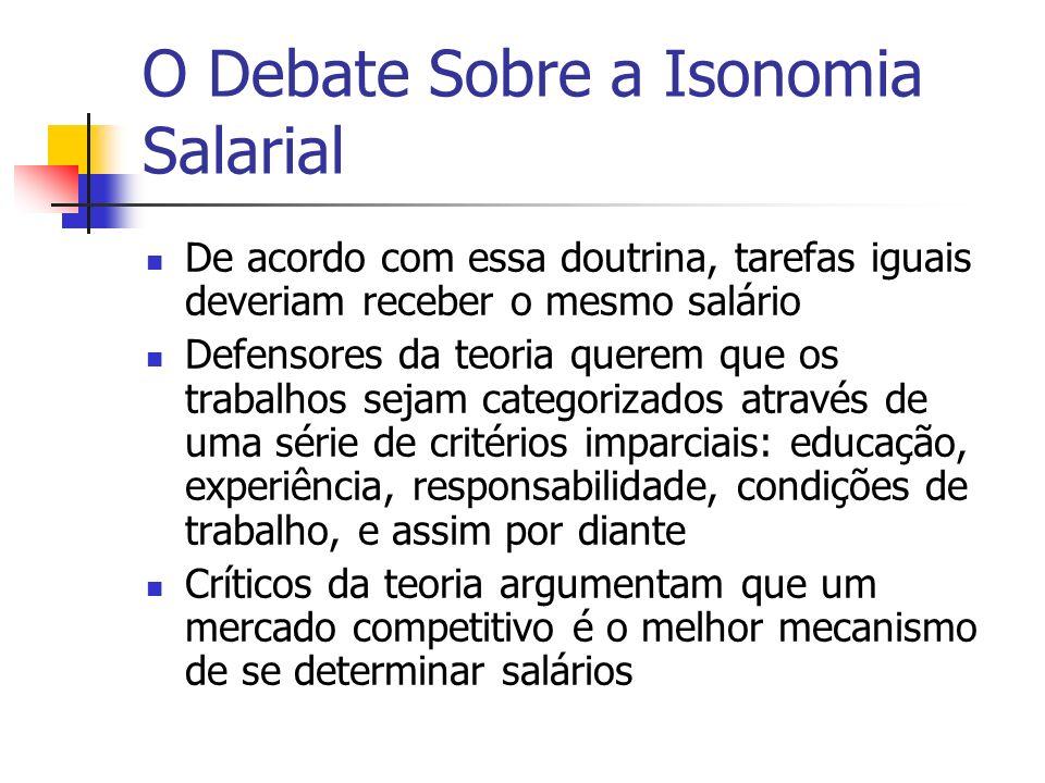 O Debate Sobre a Isonomia Salarial De acordo com essa doutrina, tarefas iguais deveriam receber o mesmo salário Defensores da teoria querem que os tra