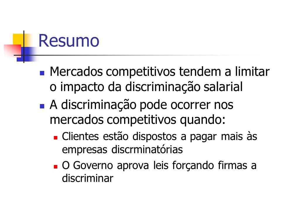 Resumo Mercados competitivos tendem a limitar o impacto da discriminação salarial A discriminação pode ocorrer nos mercados competitivos quando: Clien