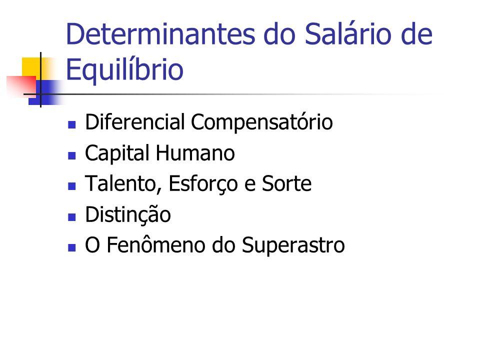 Determinantes do Salário de Equilíbrio Diferencial Compensatório Capital Humano Talento, Esforço e Sorte Distinção O Fenômeno do Superastro