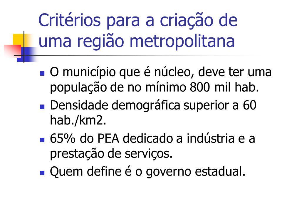 Critérios para a criação de uma região metropolitana O município que é núcleo, deve ter uma população de no mínimo 800 mil hab. Densidade demográfica
