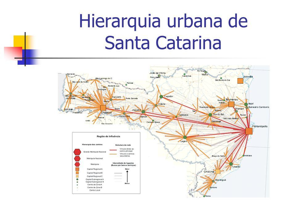 Hierarquia urbana de Santa Catarina