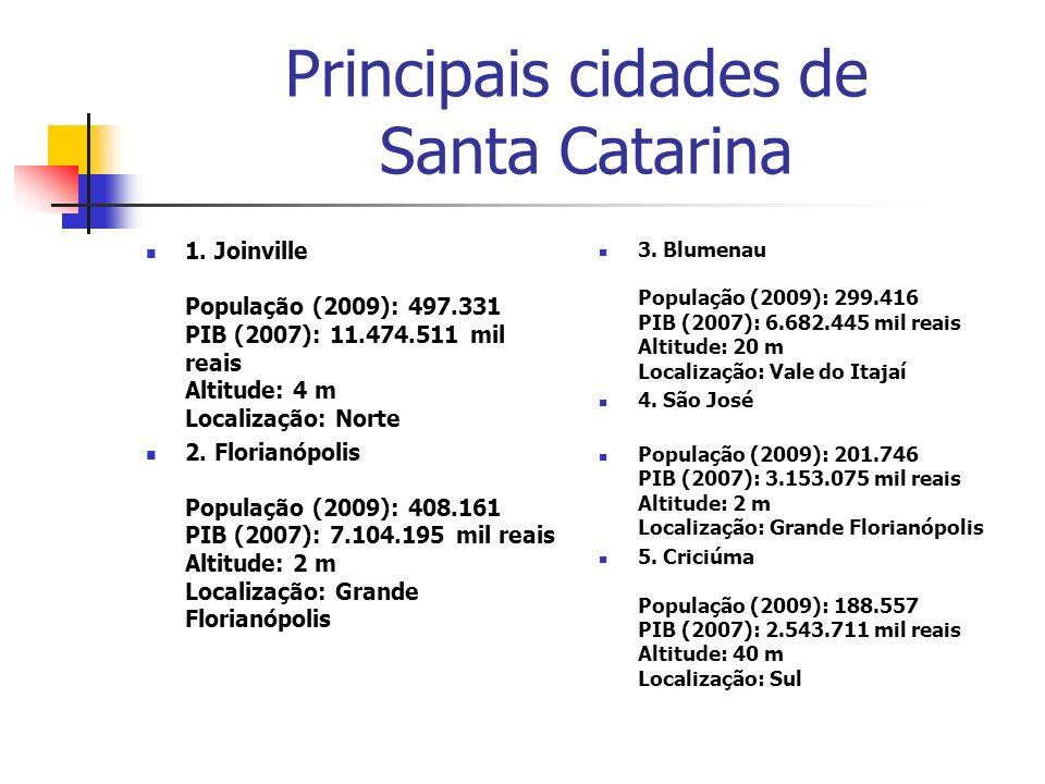 Principais cidades de Santa Catarina 1. Joinville População (2009): 497.331 PIB (2007): 11.474.511 mil reais Altitude: 4 m Localização: Norte 2. Flori