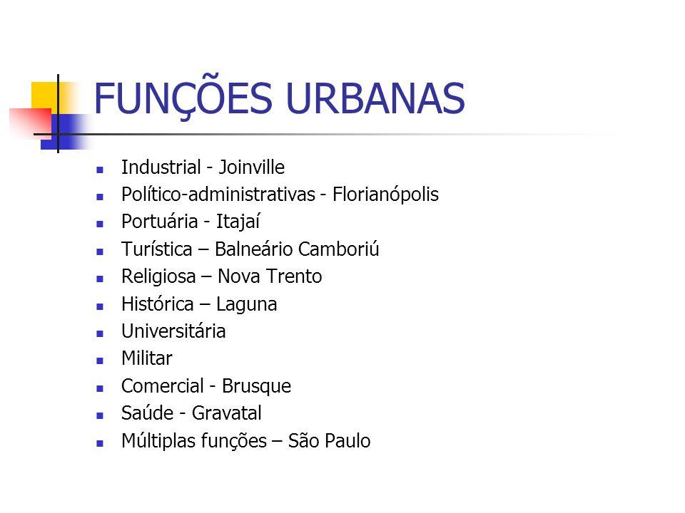 FUNÇÕES URBANAS Industrial - Joinville Político-administrativas - Florianópolis Portuária - Itajaí Turística – Balneário Camboriú Religiosa – Nova Tre