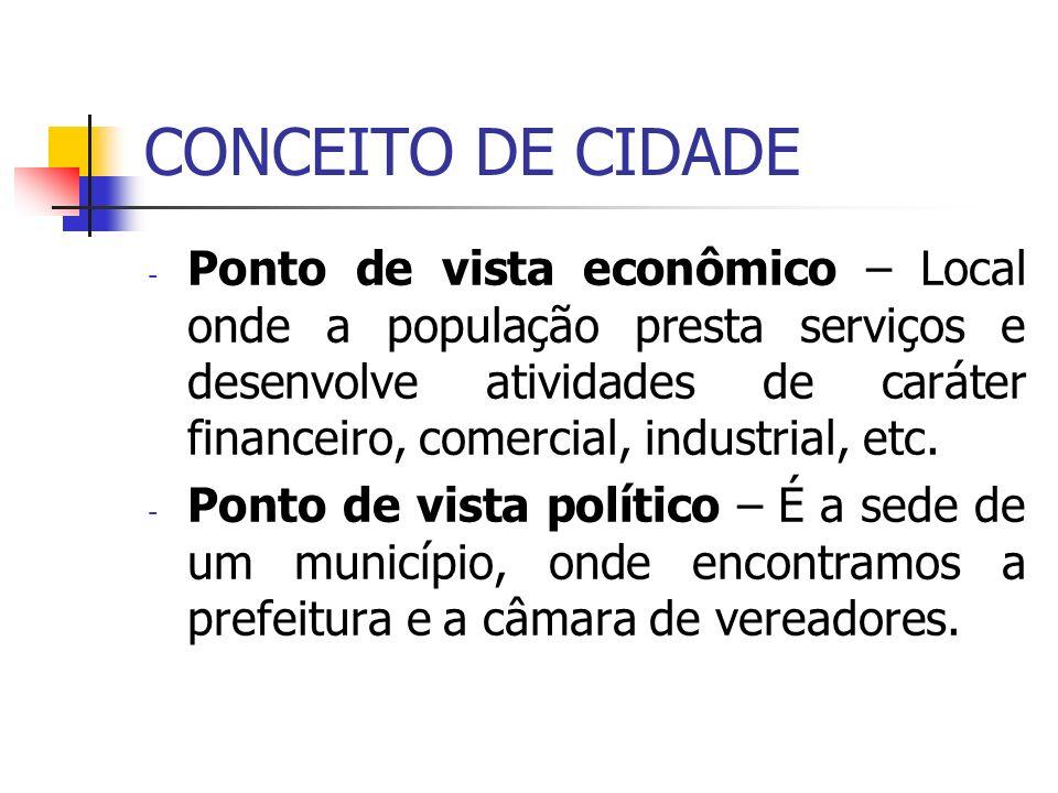 CONCEITO DE CIDADE - Ponto de vista econômico – Local onde a população presta serviços e desenvolve atividades de caráter financeiro, comercial, indus