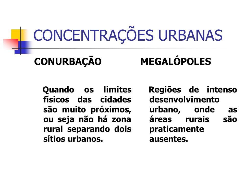 CONCENTRAÇÕES URBANAS CONURBAÇÃO Quando os limites físicos das cidades são muito próximos, ou seja não há zona rural separando dois sítios urbanos. ME