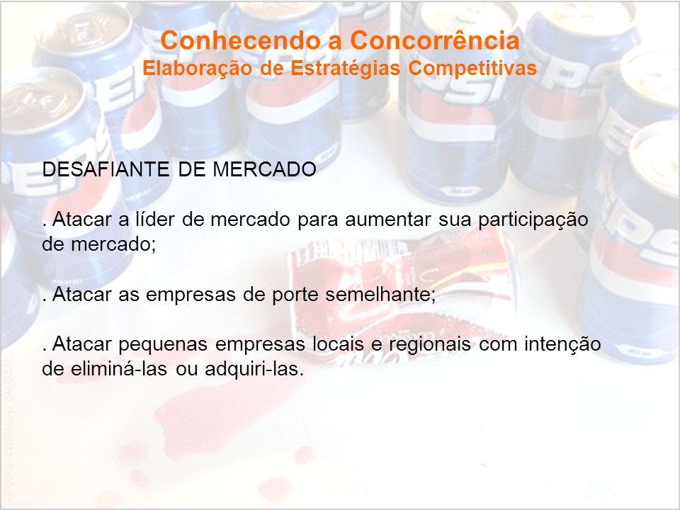 Fundamentos de Marketing Profa. Camila Krohling Colnago Conhecendo a Concorrência Elaboração de Estratégias Competitivas DESAFIANTE DE MERCADO. Atacar
