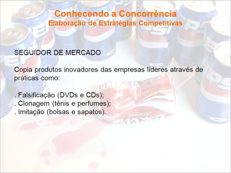 Fundamentos de Marketing Profa. Camila Krohling Colnago Conhecendo a Concorrência Elaboração de Estratégias Competitivas SEGUIDOR DE MERCADO Copia pro