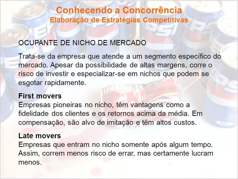 Fundamentos de Marketing Profa. Camila Krohling Colnago Conhecendo a Concorrência Elaboração de Estratégias Competitivas OCUPANTE DE NICHO DE MERCADO