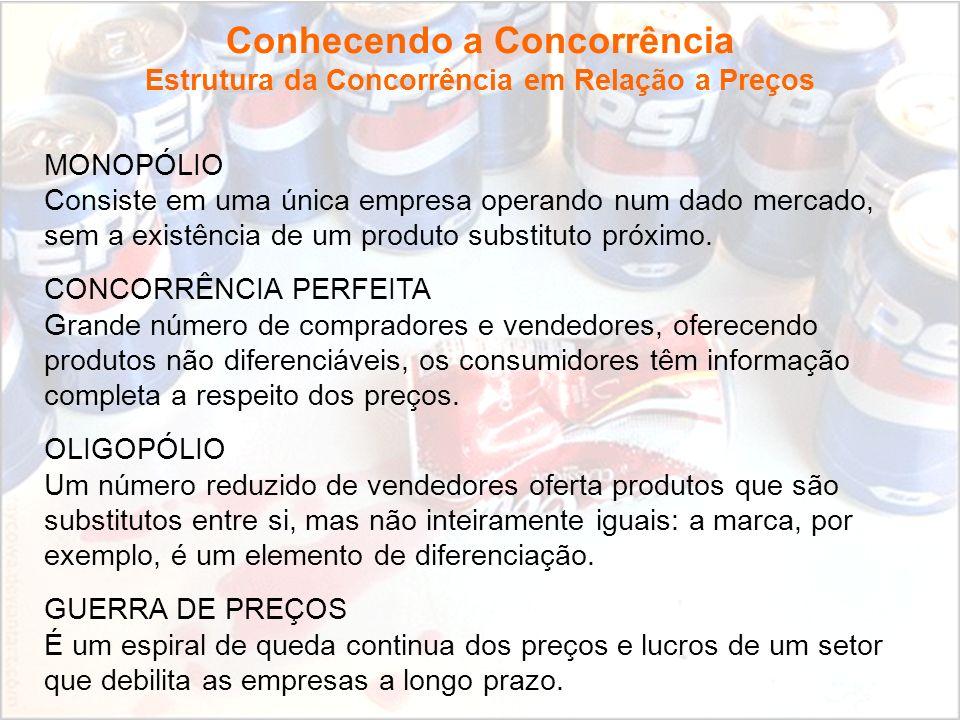 Fundamentos de Marketing Profa. Camila Krohling Colnago Conhecendo a Concorrência Estrutura da Concorrência em Relação a Preços MONOPÓLIO Consiste em