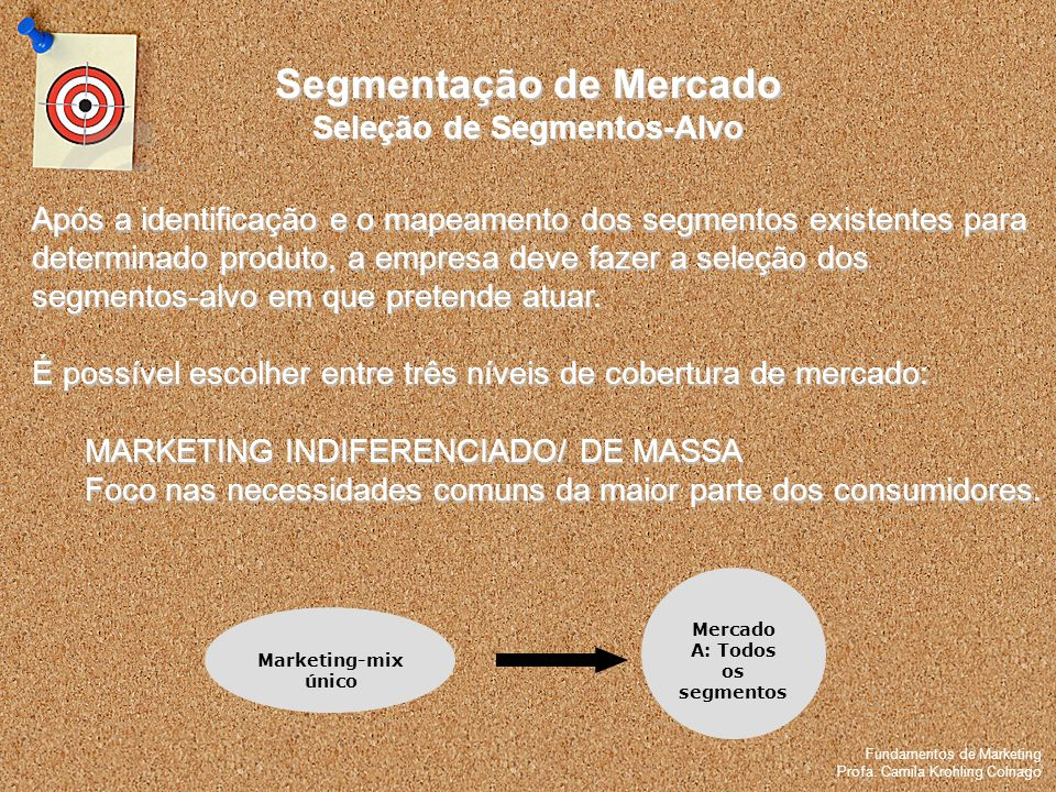 Fundamentos de Marketing Profa. Camila Krohling Colnago Segmentação de Mercado Seleção de Segmentos-Alvo Fundamentos de Marketing Profa. Camila Krohli
