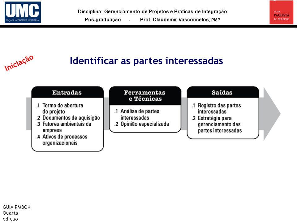 Disciplina: Gerenciamento de Projetos e Práticas de Integração Pós-graduação - Prof. Claudemir Vasconcelos, PMP Identificar as partes interessadas GUI