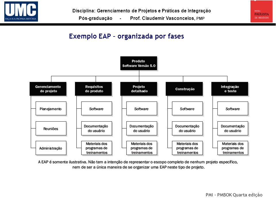 Disciplina: Gerenciamento de Projetos e Práticas de Integração Pós-graduação - Prof. Claudemir Vasconcelos, PMP Exemplo EAP – organizada por fases PMI